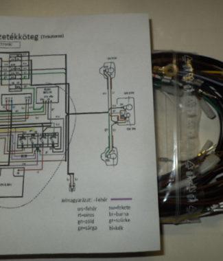 electronic köteg